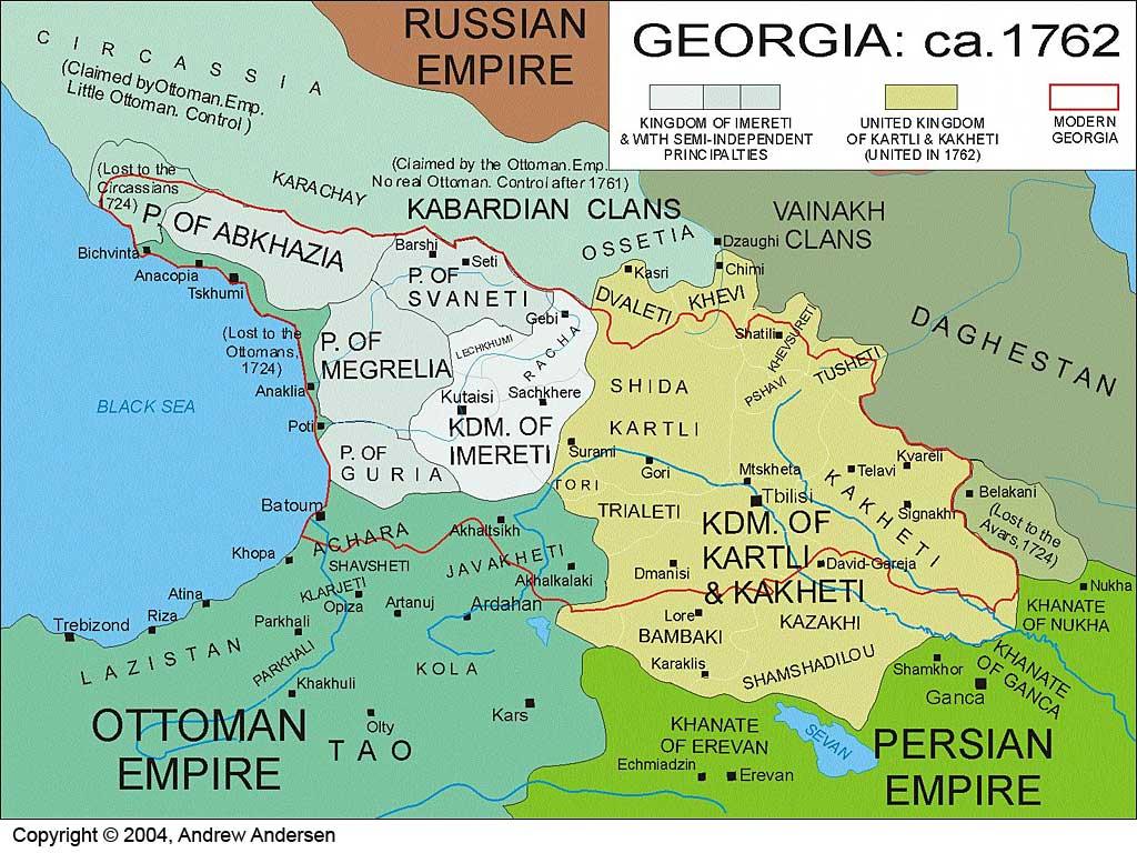 Parte del imperio ruso